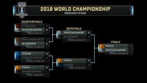 Esports4all - Cuadro de playoffs Worlds 2018
