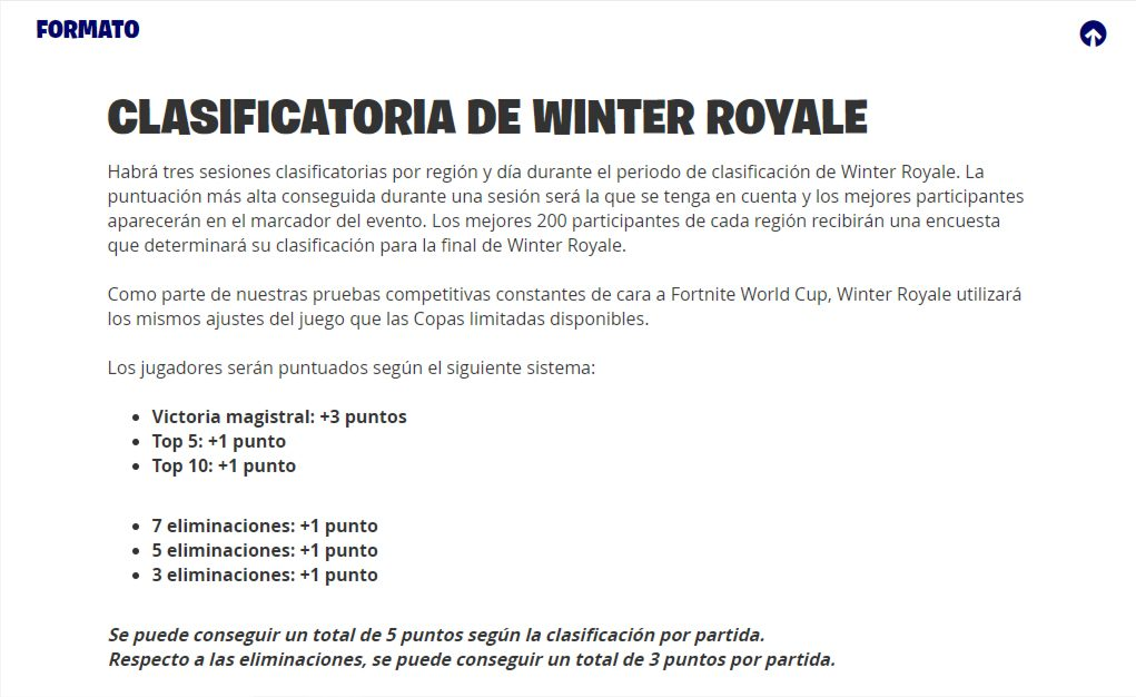 Esports4all - Clasificatora de Winter Royale